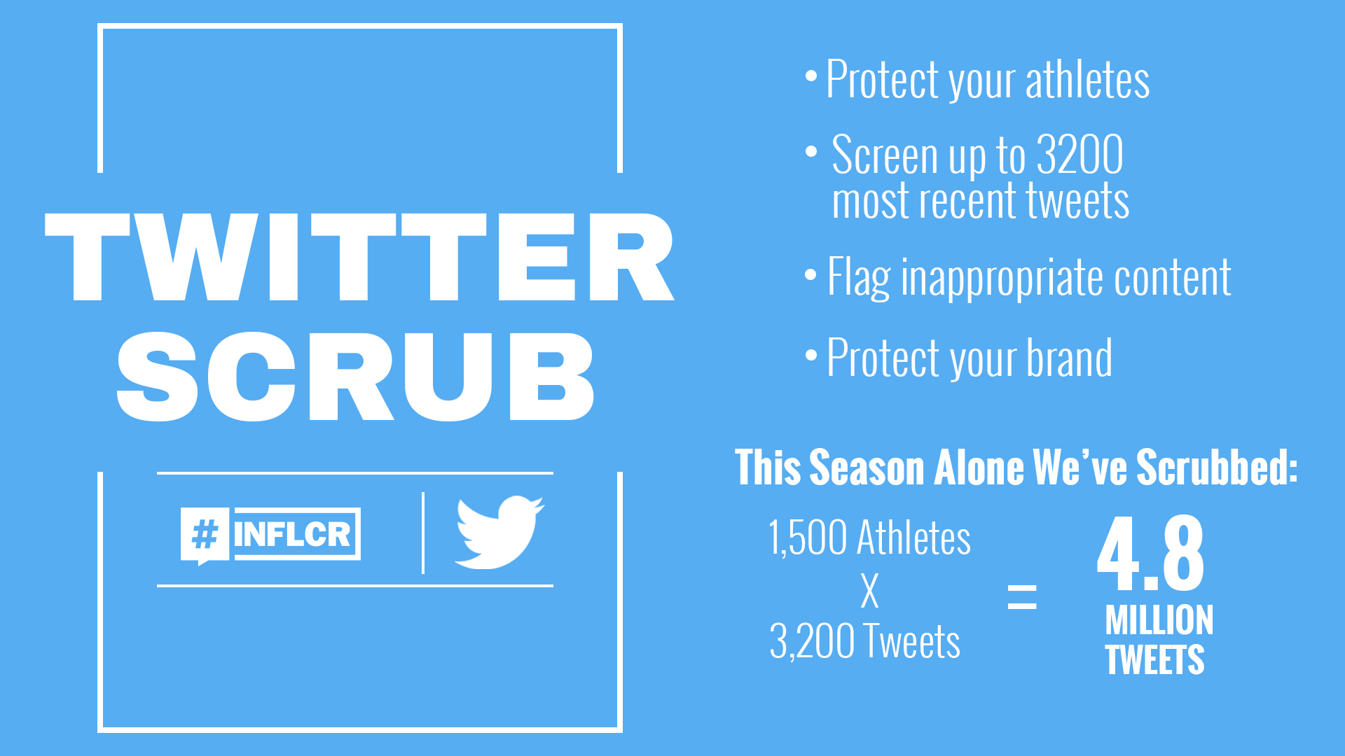 Twitter scrub protects athletes by screening tweets and flagging inappropriate content